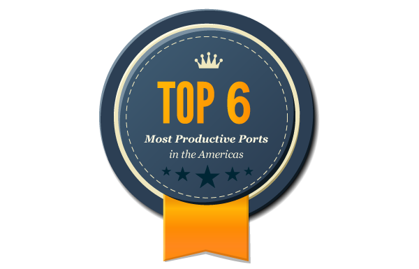 Top 6 most productive ports in the Americas