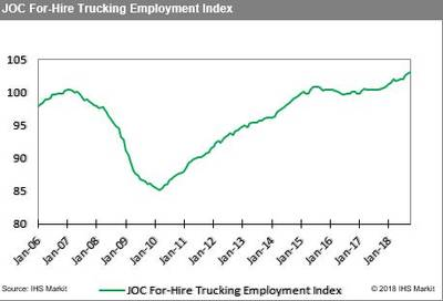 US Trucking: In-house schooling delivers new US truck drivers