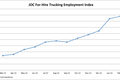 JOC For-Hire Trucking Employment Index, March numbers