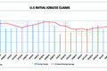 10-13-12 Jobless Claims