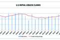 US Initial Jobless Claims_10-20-12