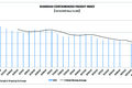 Shanghai Containerized Freight Index_10-26-12
