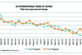 US Good Trade_10-16-12