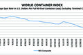 World Container Index, Jan. 4, 2013