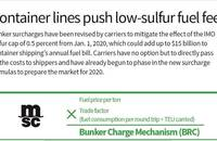 Low-Sulfur Fuel Regulation infographic.