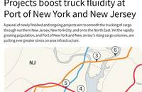 Infographic: Projects boost truck fluidity at NY-NJ port