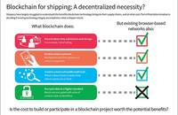 Blockchain infographic Jan. 2019.