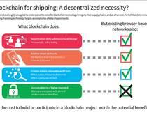 Blockchain infographic Jan. 2019.