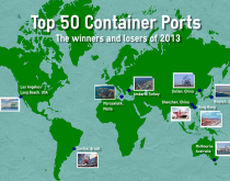 Top 50 container ports -- who's up, who's down