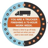 Trucking hours of service clock