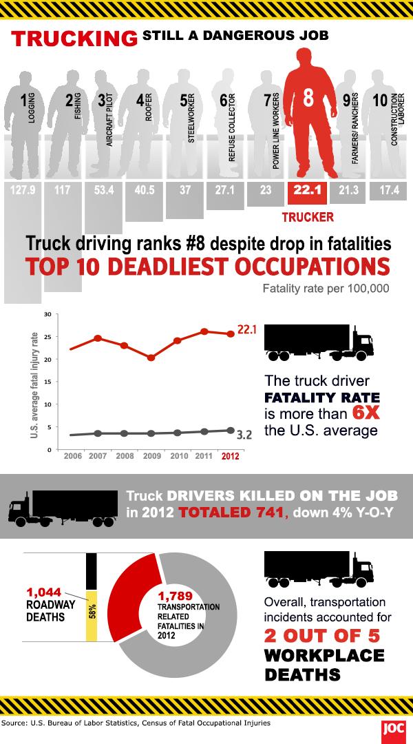 tow truck driver salary australia